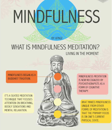 1 what is mindfulness how do people Understanding what mindfulness is - both in the moment and over time - enables us to practice it with greater benefits skip navigation with remarkable consistency, people who practice mindfulness over time agree that, as we focus more on moment-to-moment awareness.