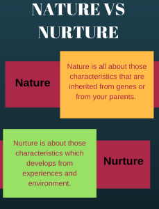 history of nature vs nurture